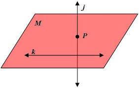 intersecting planes in real life. chapter one - section intersecting planes in real life