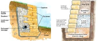 retaining wall build scheme and how to build a retaining wall