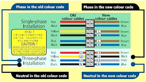 3 phase wiring uk data wiring diagrams \u2022 wiring color coding at Wiring Color Coding