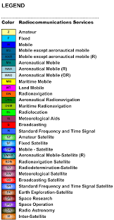 Ced Frequency Allocation Chart 43 Experienced Us Frequency Allocation Chart 2019