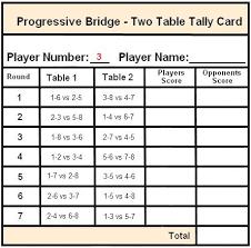 Bridge Score Sheet. Canasta Score Sheet Canasta Score Sheet Template ...