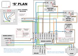 danfoss underfloor heating wiring centre diagram just another danfoss underfloor heating wiring centre diagram wiring library rh 86 kotzklein de 220 volt wiring diagram ge wiring diagrams