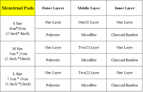 Napkin Size Chart Yifashionbaby 5 Pieces Reusable Sanitary Napkins Pads