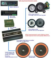 wiring diagrams for car audio speakers images best 5 25 car for car audio system nilza net on wiring diagram