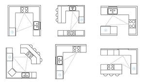 basic kitchen design layouts. Interesting Design Kitchen Design Layouts Work Triangles On Basic D