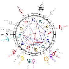 Astrology And Natal Chart Of Lata Mangeshkar Born On 1929 09 28