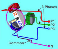 connection of 3 phase machinery aa electrical services 3 Phase Generator Wiring Connections 3 Phase Generator Wiring Connections #27 3 phase generator wiring diagram