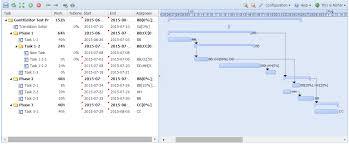 Sencha Extjs Gantt Chart Po Gantt Editor