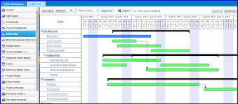 Work Breakdown Structure Vs Gantt Chart Gantt Chart Kpi Com
