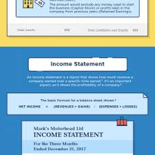 Examples Of Financial Statements For Small Business Archives