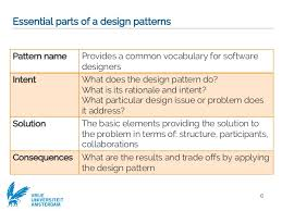 What Is Design Pattern Stunning Objectoriented Design Patterns In UML [Software Modeling] [Computer