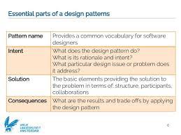 Oop Design Patterns Delectable Objectoriented Design Patterns In UML [Software Modeling] [Computer