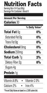 Green Mill Nutrition Chart Green Mill Classic Pizza Sauce