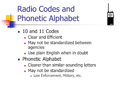 The nato phonetic alphabet, more accurately known as the international radiotelephony spelling alphabet and also called the icao phonetic or icao spelling alphabet, as well as the itu phonetic alphabet, is the most widely used spelling alphabet. Aj 53 Police Field Operations Chapter 4 Police Communications Ppt Download