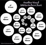 Millimeter Actual Size Chart Visual Mm To Inches Chart Diy