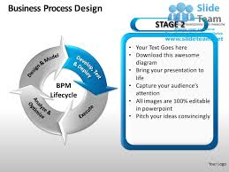 business process template business process design powerpoint presentation slides ppt templates