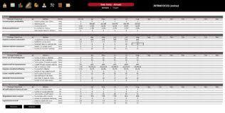 Survey Template Word Survey Spreadsheet Template Survey Spreadsheet