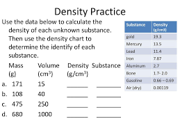 Density Notes Page 21 Essential Question How Do We Explain