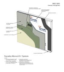Cement Board Stucco Exterior Wall System Details With Exterior