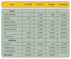 income tax payable balance sheet personal finance v1 0 1 flatworld