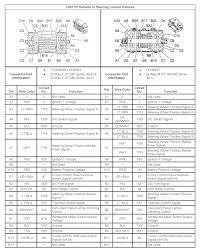 2007 buick rendezvous fuse diagram wiring diagram review buick rendezvous fuse diagram wiring diagram datasource02 rendezvous fuse diagram wiring diagram toolbox 2003 buick rendezvous