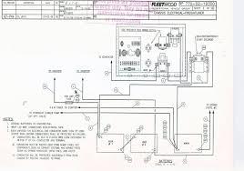 1996 southwind rv wiring ford wiring diagram mega 1985 southwind wiring diagram wiring diagram for you 1988 fleetwood southwind motorhome wiring diagram wiring diagram