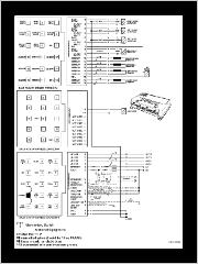 freightliner wiring diagrams pdf wiring diagram schematics ecu wiring diagrams