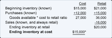 Inventory And Cost Of Goods Sold Quiz And Test Accountingcoach