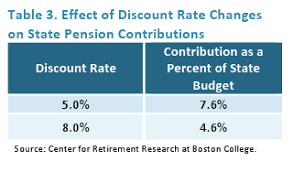 Demystifying The State Pension System Massbudget