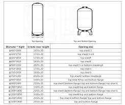 Vessel Size Chart Frp Tank For Water Treatment With Different Sizes Water Filter Vessel Buy Frp Tank For Water Treatment Frp Pressure Tank Water Purification Frp Tank