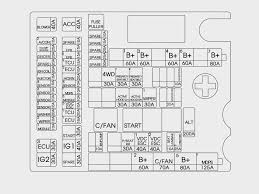 Free Download Ml350 Fuse Box Diagram Epanel Digital Books