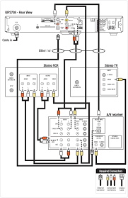 connecting a tv a v receiver and vcr to a motorola 2708 standard diagram showing how to connect various components to your motorola dvr