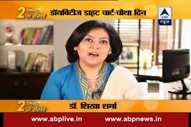 Stay Fit In 2 Mins Day 4 Balanced Diet Chart For Diabetic Patients