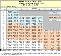 Rural Carrier Salary Chart 2017 56 Competent Usps Pay Chart