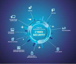 Cybersecurity in Aerospace | Thales Group