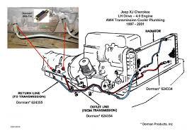 Transmission Cooler Line Jeep Cherokee Forum