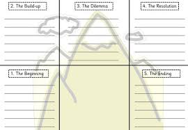 Story Mountain Planner Template Story Mountain Template 1 Pdf Narrative Writing Story Mountain