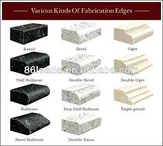 countertop edges styles quartz page best gallery image of