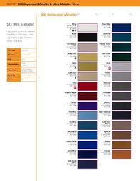 Avery Color Chart 2012 By Graphic Mart Issuu