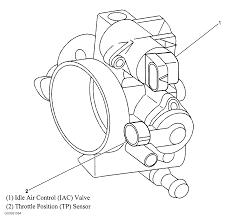 Dohc zc rebuild runs like crap 3221486 further cam sensor technologies wiring diagrams furthermore 2004 buick