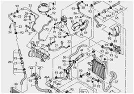 61 astonishing photos of 2001 vw cabrio fuse diagram flow block 2001 vw cabrio fuse diagram good vw golf engine diagram coolant vw golf distributor wiring of