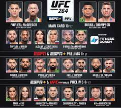UFC 264 | Live results