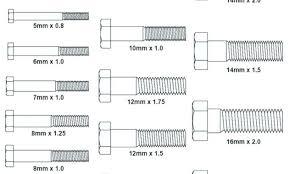 Steel Size Chart Flat Washer Size Chart Size Chart A Bolt Diameter Chart New