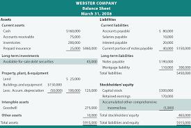 discount on bonds payable balance sheet debt securities principlesofaccounting com