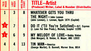 Number 1 In Charts This Week Rewinding The Charts 40 Years Ago A Solo John Lennon Hit
