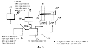 телефонный аппарат без абонементной оплаты контрольный модуль для  Рисунки к патенту РФ 2154349