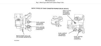 2010 ford escape trailer wiring diagram not lossing wiring diagram • 2002 ford escape ke diagram 2002 engine image for 2013 ford escape trailer wiring ford escape wiring harness diagram