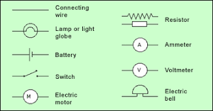 electrical wiring drawing symbols the wiring diagram electrical wiring diagrams symbols nodasystech electrical drawing