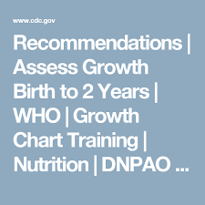 Growth Chart Training Recommendations Assess Growth Birth To 2 Years Who