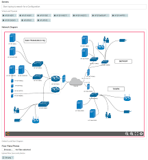 Network Diagram Embed Lucidchart Diagrams It Glue Knowledge Base